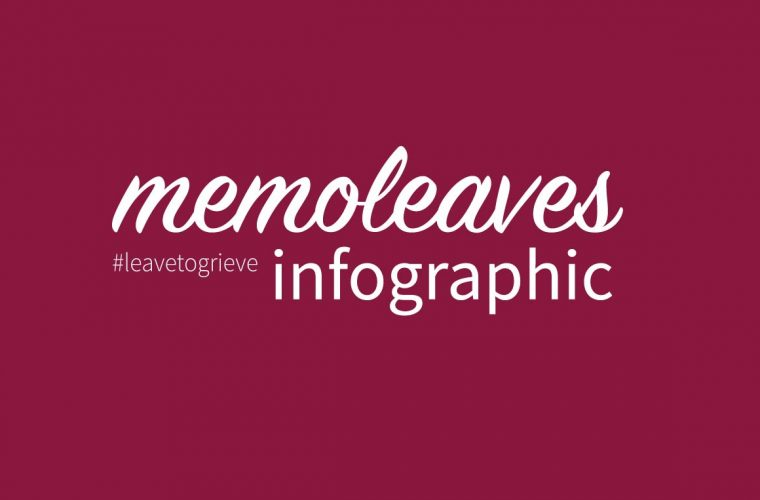 Bereavement Leave Infographic